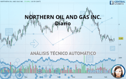 NORTHERN OIL AND GAS INC. - Diario