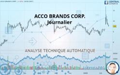 ACCO BRANDS CORP. - Journalier