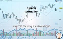 AIRBUS - Journalier