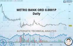 METRO BANK ORD 0.0001P - Daily