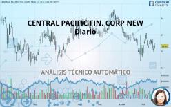 CENTRAL PACIFIC FIN. CORP NEW - Diario