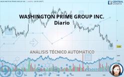 WASHINGTON PRIME GROUP INC. - Diario