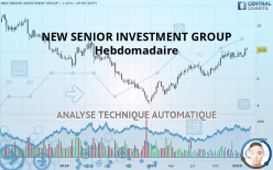 NEW SENIOR INVESTMENT GROUP - Weekly