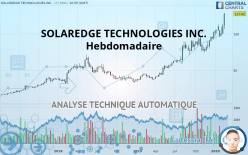 SOLAREDGE TECHNOLOGIES INC. - Weekly