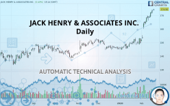 JACK HENRY & ASSOCIATES INC. - Daily