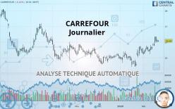 CARREFOUR - Journalier