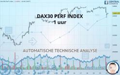 DAX40 PERF INDEX - 1 uur