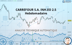 CARREFOUR S.A. INH.EO 2.5 - Weekly