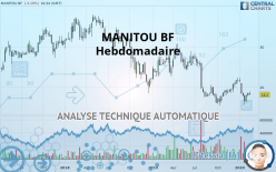 MANITOU BF - Weekly