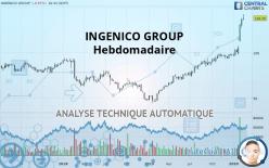 INGENICO GROUP - Hebdomadaire