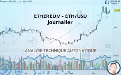 ETHEREUM - ETH/USD - Journalier