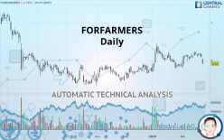 FORFARMERS - Daily