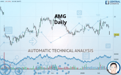 AMG - Daily
