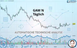 GAM N - Täglich