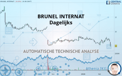 BRUNEL INTERNAT - Dagelijks