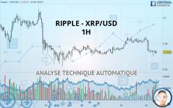 RIPPLE - XRP/USD - 1 小时
