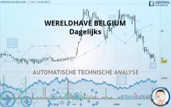 WERELDHAVE BELGIUM - Dagelijks