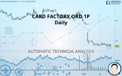 CARD FACTORY ORD 1P - Daily