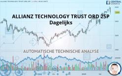 ALLIANZ TECHNOLOGY TRUST ORD 25P - Dagelijks