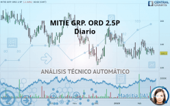 MITIE GRP. ORD 2.5P - Diario