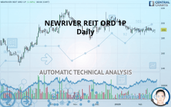 NEWRIVER REIT ORD 1P - Daily