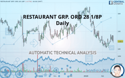 RESTAURANT GRP. ORD 28 1/8P - Daily