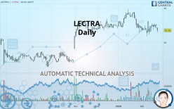 LECTRA - Daily