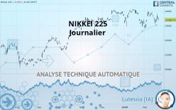 NIKKEI 225 - Täglich
