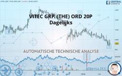 VITEC GRP. (THE) ORD 20P - Dagelijks