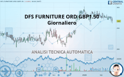 DFS FURNITURE ORD GBP0.10 - Giornaliero