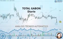 TOTAL GABON - Diario