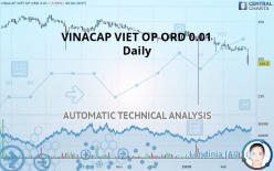 VINACAP VIET OP ORD 0.01 - Daily
