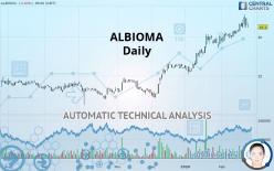 ALBIOMA - Daily