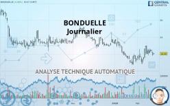 BONDUELLE - Journalier
