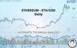 ETHEREUM - ETH/USD - Daily