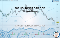 888 HOLDINGS ORD 0.5P - Giornaliero