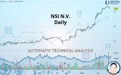 NSI N.V. - Daily
