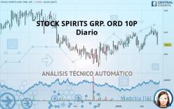 STOCK SPIRITS GRP. ORD 10P - Diario
