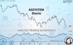 ASSYSTEM - Diario