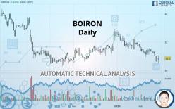 BOIRON - Daily
