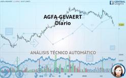 AGFA-GEVAERT - Diario