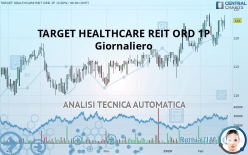 TARGET HEALTHCARE REIT ORD 1P - Giornaliero