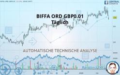 BIFFA ORD GBP0.01 - Päivittäin