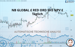 NB GLOBAL £ RED ORD SHS NPV £ - Täglich
