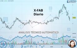 X-FAB - Diario