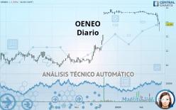 OENEO - Diario
