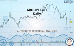 GROUPE CRIT - Daily