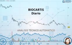 BIOCARTIS - Diario