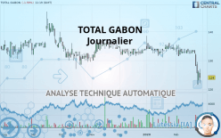 TOTAL GABON - Journalier