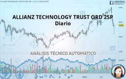 ALLIANZ TECHNOLOGY TRUST ORD 25P - Diario